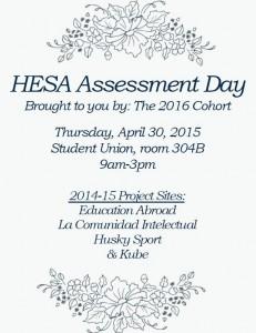 HESA Assessment Presentations 2015